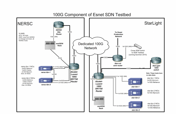 What Is Private Cloud besides 20140332 likewise Data Center Architecture Diagram further Scaffolding Cl further Segments From Secants And Tangents Intermediate. on diagram of the cloud data center