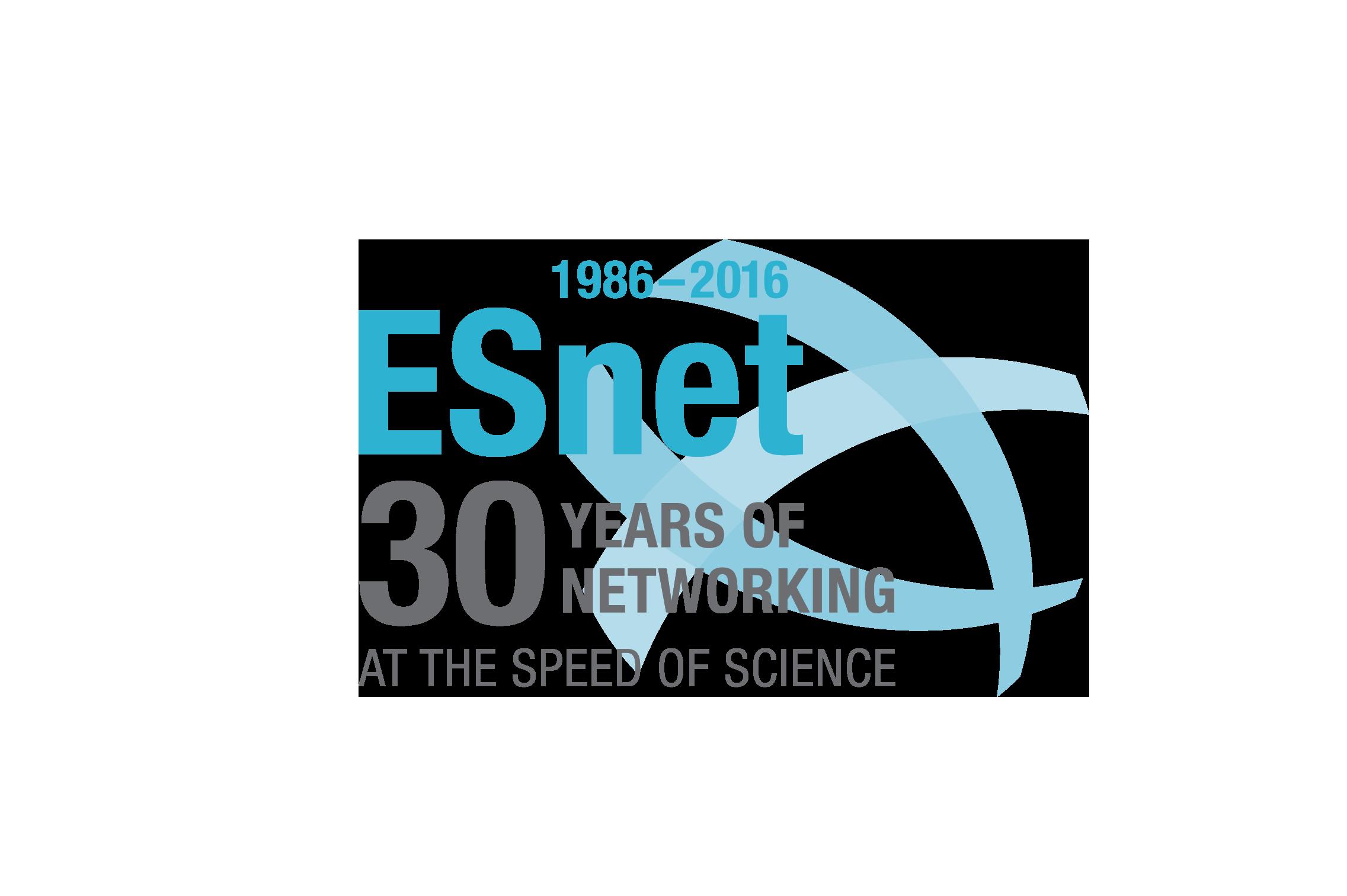 ESnet History